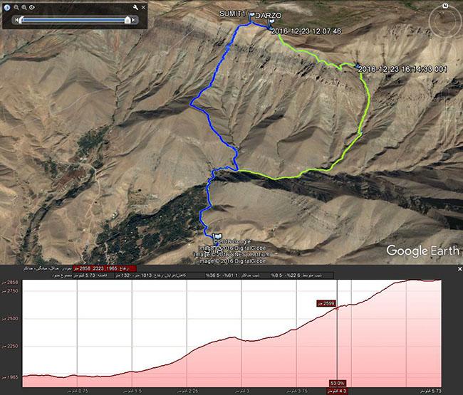 قله درزو - 13951003 - 2