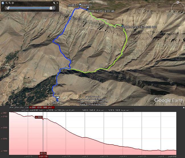 قله درزو - 13951003 - 4