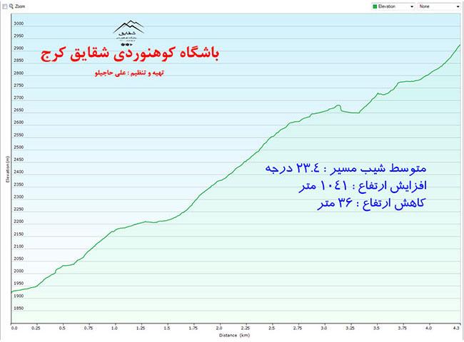 قله هفتخوان - 13951010 -  7